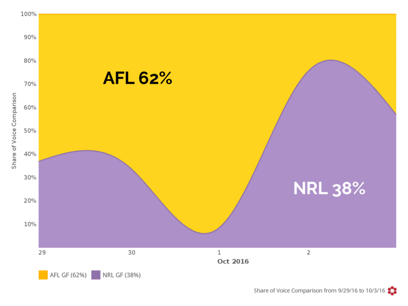 AFL vs NRL 5